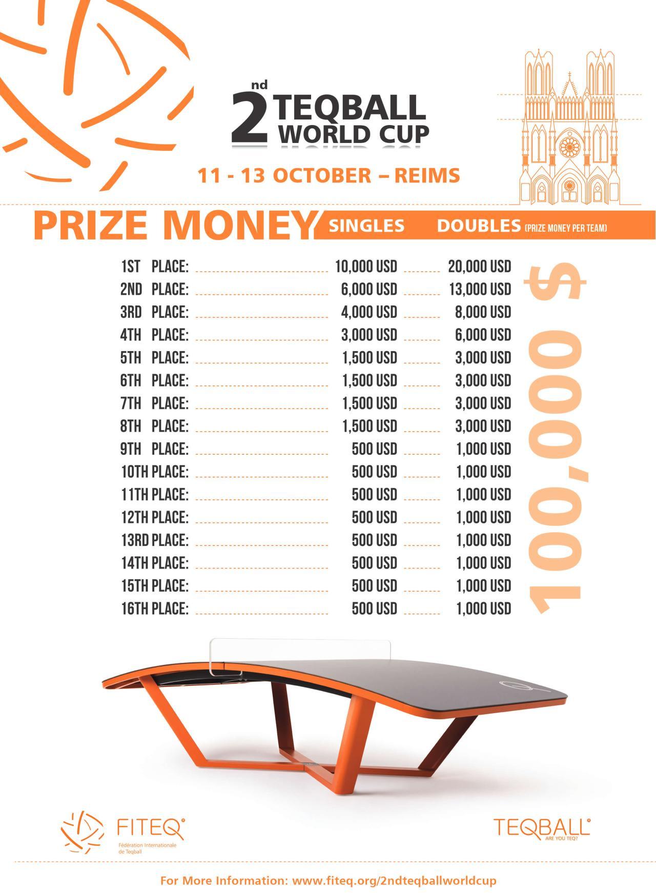 Teqball World Cup